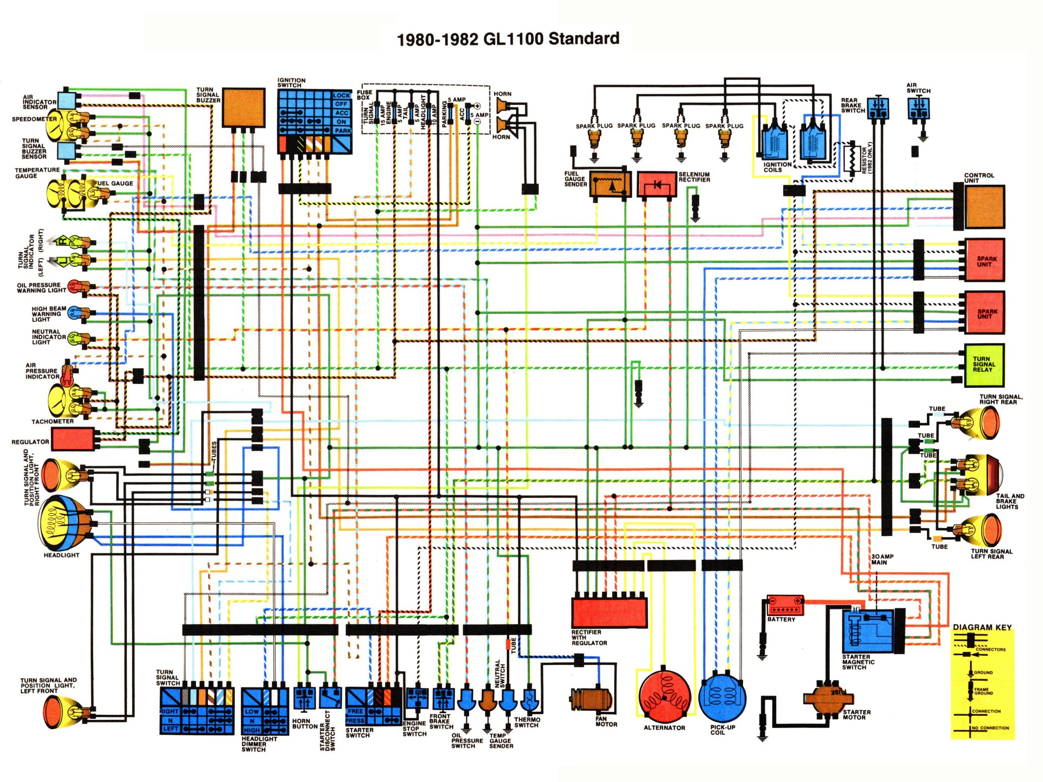 gl1000 wiring diagram wiring diagrams rh 19 treatchildtrauma de